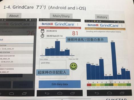 GrindCareアプリ